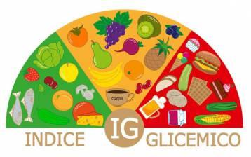Quanto incide l'indice glicemico degli alimenti sulla nostra salute?