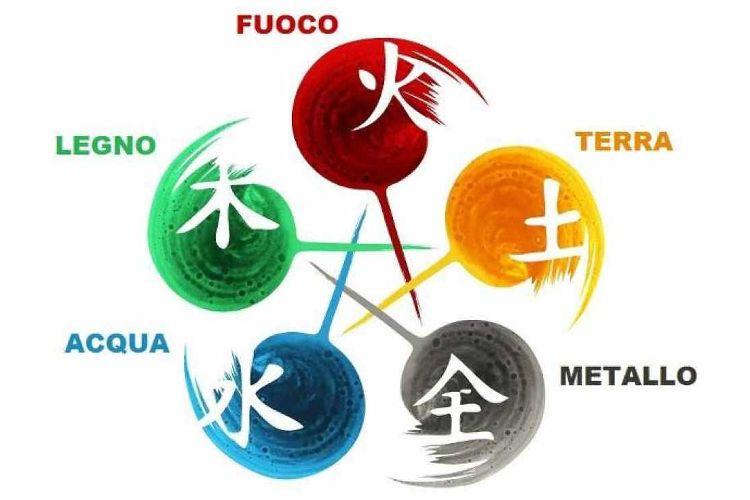 Medicina Tradizionale Cinese e Naturopatia